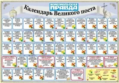 Великий пост православный