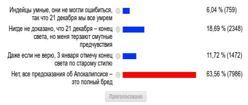 голосование о конеце света