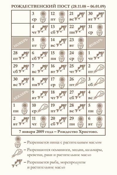пост даты